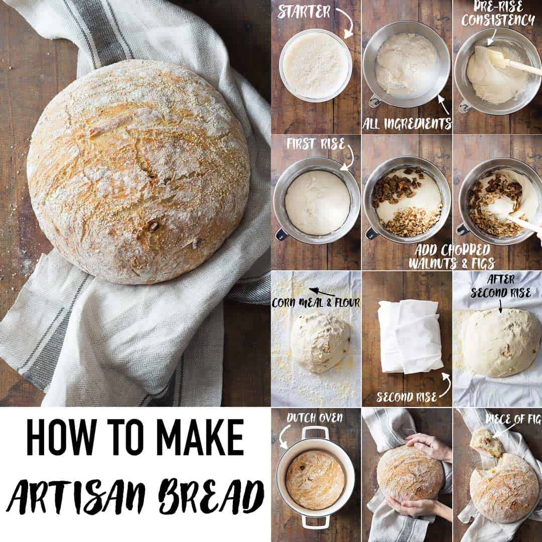 Artisan Bread Fail Proof Step By Step Instructions Green Healthy Cooking